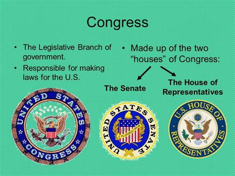 what are the two houses in congress what are the two houses of the legislative branch 28 images federalist papers