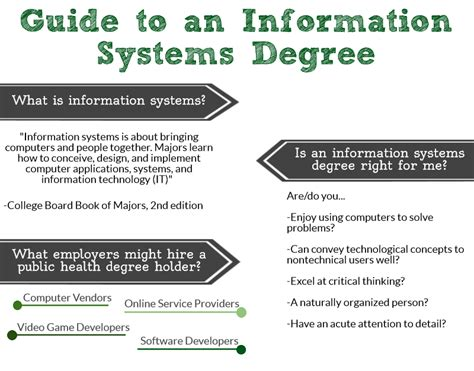 Mba Information Systems Title by Masters Dissertation In Information Technology