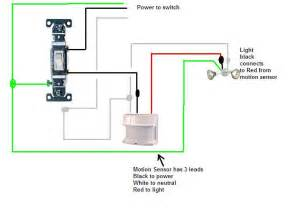 can a motion sensor light be installed prior to a regular