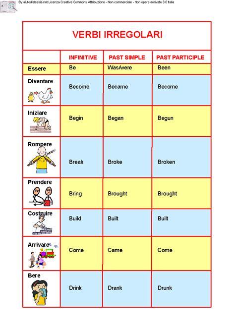 tavola dei verbi inglese tavola verbi irregolari inglese idee per la casa