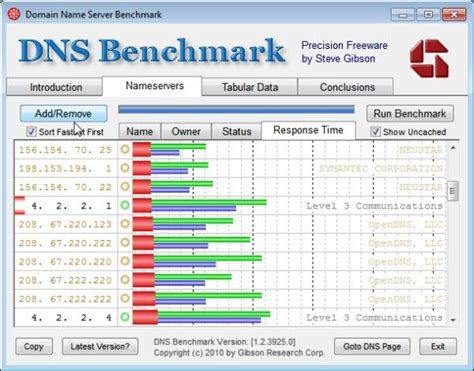 dns bench dns benchmark speed test dns servers ghacks tech news