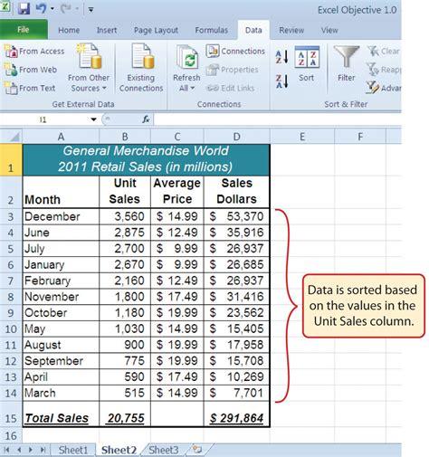 data item description template fundamental skills
