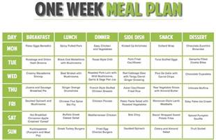 developing a good vegan meal plan vegan meal plan