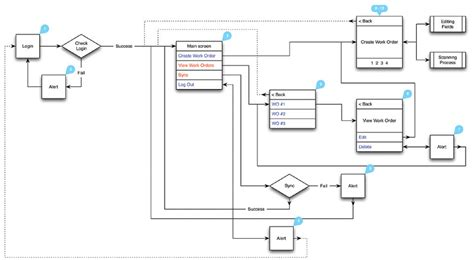 application flow diagram flow diagram microsoft gallery how to guide and refrence