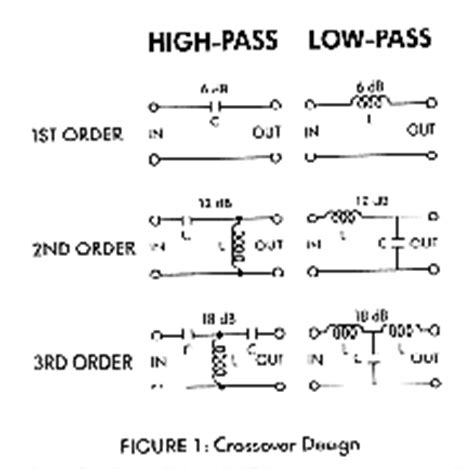 high pass filter calculator crossover high pass filter calculator speaker 28 images 3 way crossover design exle how to change