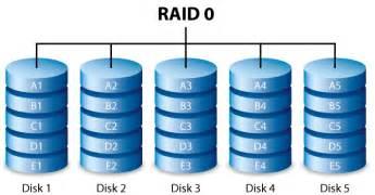 Raid modes seagate