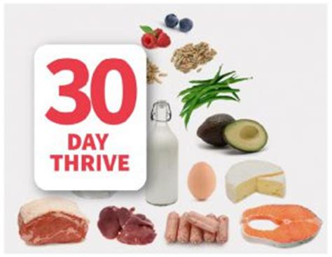 Thrive 30 Day Detox by Home Kickcancer