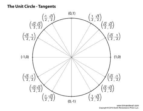 printable unit circle diagram free worksheets 187 circle printable free math worksheets