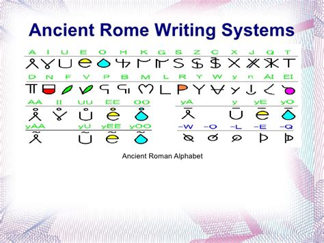 Ancient Rome Essay by Ancient Ancient Rome Slideshow