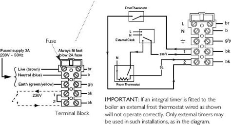 honeywell room stat wiring diagram efcaviation