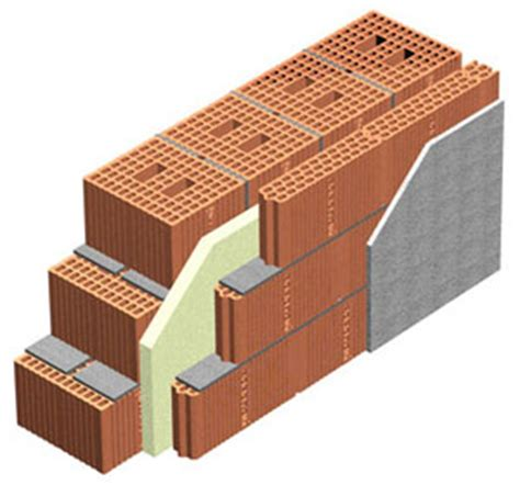 muratura a cassetta murature in laterizio consorzio poroton 174 italia