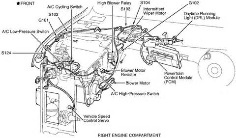 blower motor resistor location 1999 dodge durango 2000 dodge dakota blower motor location 2000 free engine image for user manual