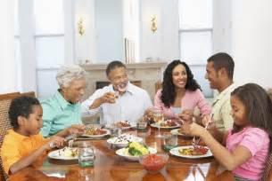 family eating thanksgiving dinner preview