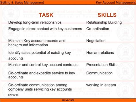 ssm lecture 20 21 key account management