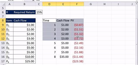 pv of uneven cash flows using the ba ii plus calculator youtube