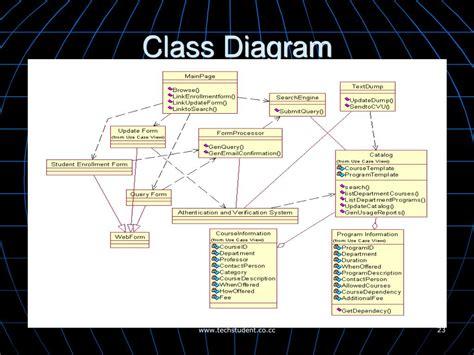 object diagram ppt object diagram ppt best free home design idea