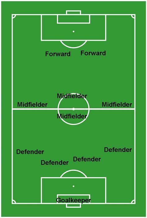 soccer diagram soccer for diagram www imgkid the