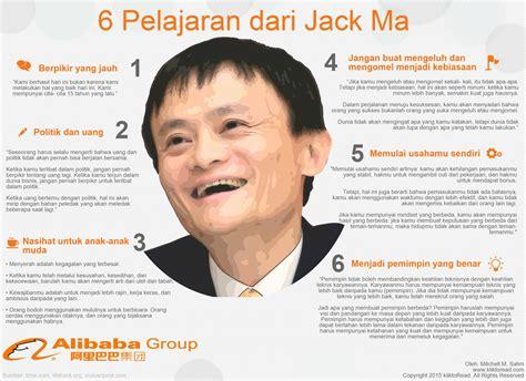 alibaba jack ma adalah jack ma pendiri alibaba people dictio community