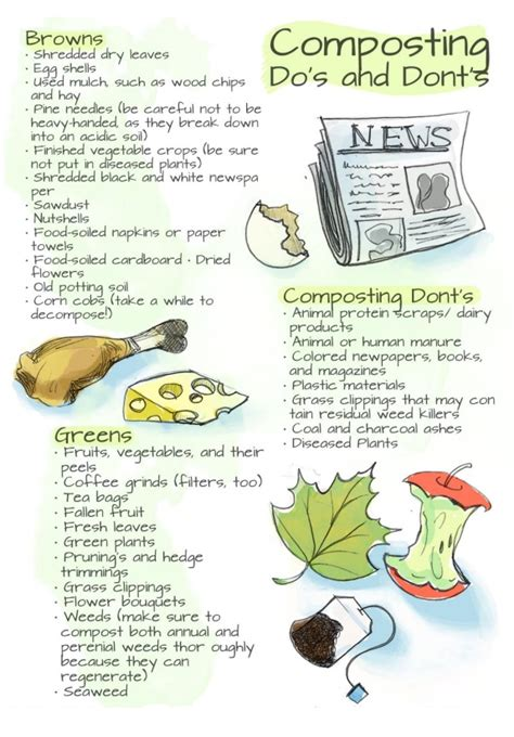 List Of Backyard by The Backyard Garden How To Compost In Your Backyard