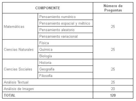 preguntas de geografia fisica de colombia 12 consejos para presentar la prueba de admisi 243 n de la