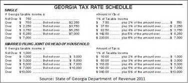 Tax Withholding Table Financial Planning Software Blog By Money Tree