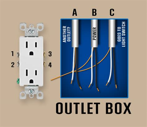 electrical wall outlet with three sets of wires home