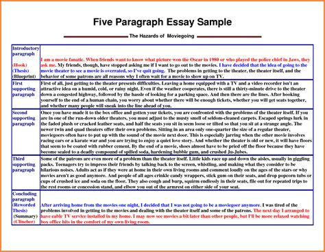 Introductory Paragraph Of An Essay by How To Write A Introductory Pa