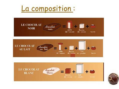 diagramme fabrication chocolat le chocolat dans tous ses 233 tats ppt t 233 l 233 charger