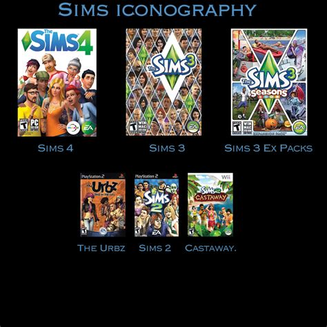 sims 3 pets expansion pack icons designed for the sims 3 for the console and sims 2
