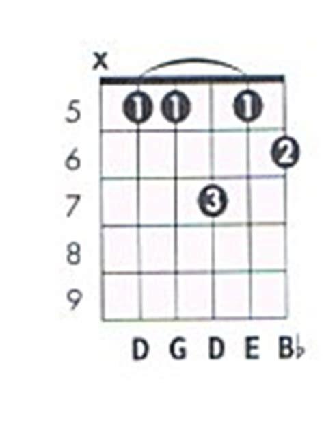 g m6 guitar chord chart and g minor 6