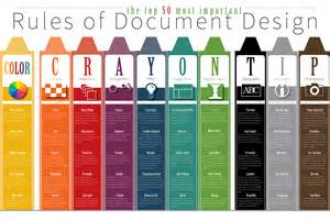 50 important rules document design color crayon tip method visual