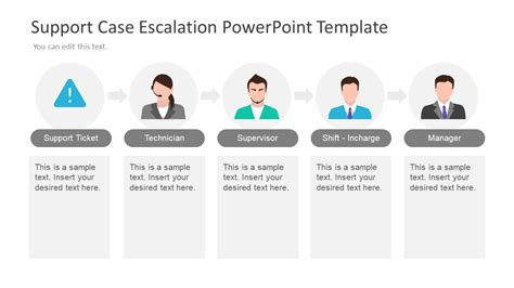 Application Processing System Ppt Support Escalation Powerpoint Template Slidemodel