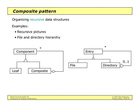composite design pattern in software engineering intro to software engineering module design