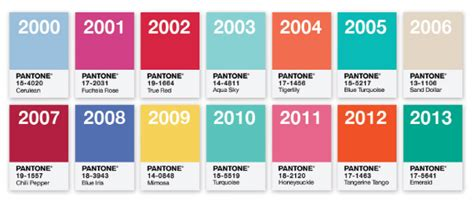 the evolution of flat design muted colors design shack muted colors a new and old trend of which to take note