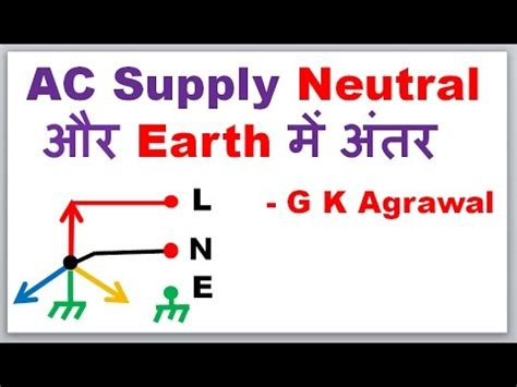 capacitor between ground and earth in ac supply neutral and earth difference
