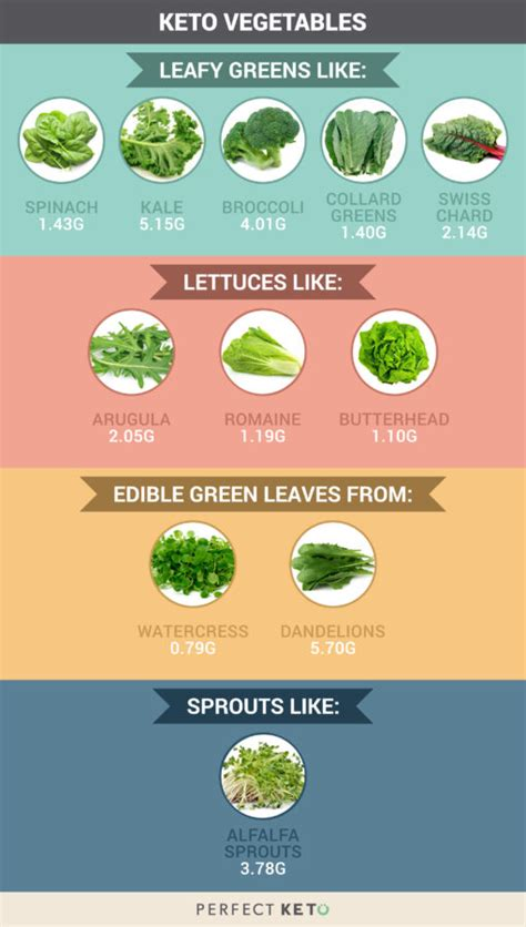 vegetables for keto what are the best vegetables to eat on a keto diet