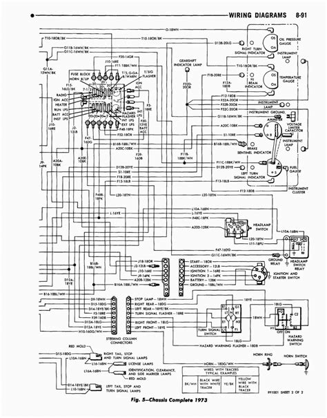 1995 fleetwood southwind rv wiring diagram fleetwood rv