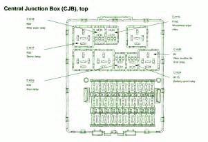 Ford Expedition Fuse Panel Diagram » Ideas Home Design