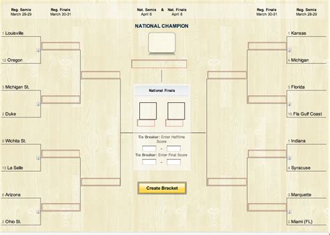 sweet 16 bracket template 8 best images of sweet 16 bracket printable ncaa sweet