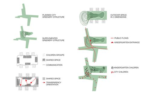 design concept generation pdf arhis architects kindergarten in riga