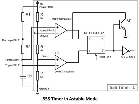 voltage across capacitor in astable multivibrator 555 timer astable multivibrator circuit diagram