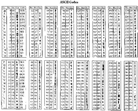 code ascii new calendar template site