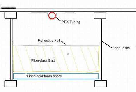 radiator baseboard heating system diagram radiator free