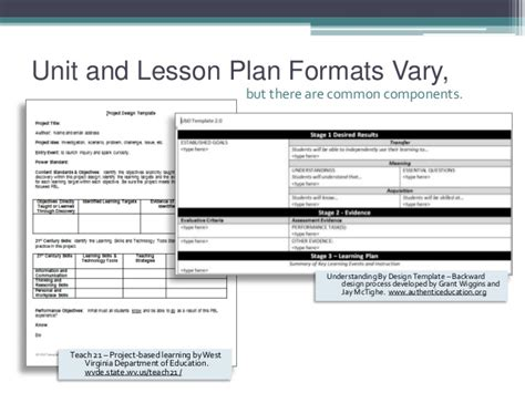 Designing More Rigorous Lessons Project Based Lesson Plan Template