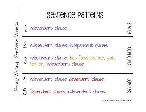 sentence pattern quiz printable the simple secrets of sentence variety