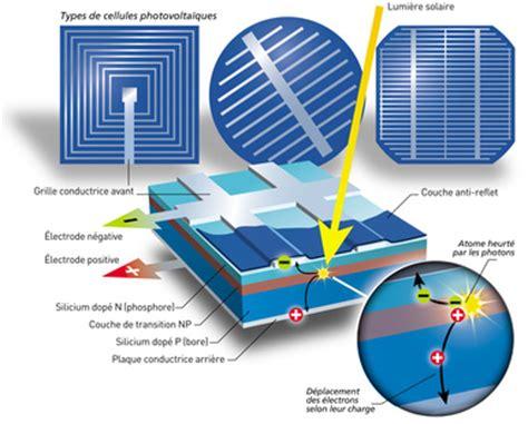 bureau d 騁ude photovoltaique 1000 images about teknik energie centrale solaire