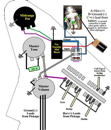 fender hss pickguard wiring black pearl with black