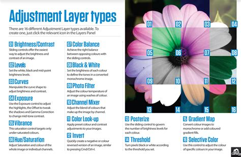 pictoography what are adjustment layers in photoshop a cheat sheet to the options available