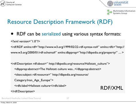 xml rdf tutorial linked data tutorial
