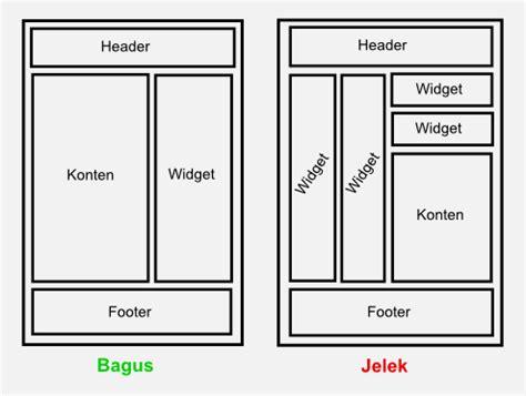 layout yang bagus ciri template seo yang bagus untuk blog website tips
